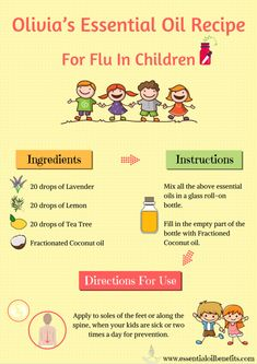 Best Natural Remedies, Essential Oils and Recipes for Flu Essential Oil Benefits Essential Oils For Cough, Essential Oil Diffuser Blends, Young Living Essential Oils, Oil For Cough, Roller Bottle Recipes, Oil Benefits, Amazing, Natural Remedies, Oil Recipe