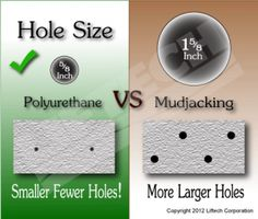 The new Dependable Option to mudjacking fallen Concrete #mud_jacking #mudjacking #concrete_lifting
