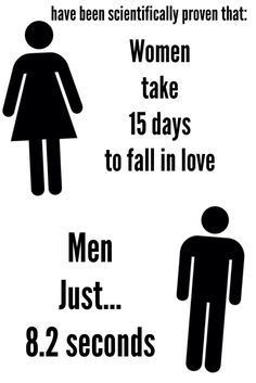 Men fall in love with what they see and women with what they hear..