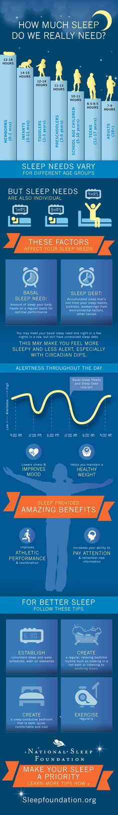 Learn how our sleep needs change as we age and just how much sleep we really need each evening.