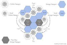 Hopeful Honey   Craft, Crochet, Create: Dahlia Hexagon Handbag Crochet Pattern
