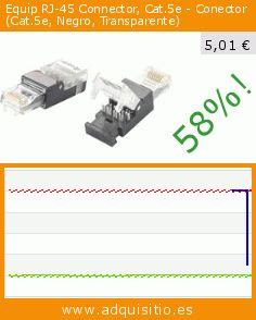 Equip RJ-45 Connector, Cat.5e - Conector (Cat.5e, Negro, Transparente) (Ordenadores personales). Baja 58%! Precio actual 5,01 €, el precio anterior fue de 12,07 €. https://www.adquisitio.es/equip/rj-45-connector-cat5e
