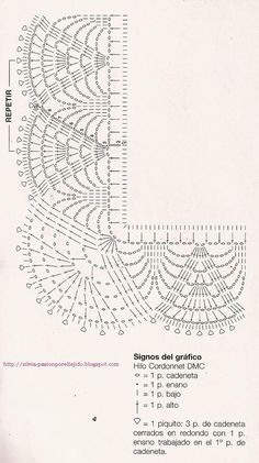 This is an interesting and nice stitch pattern: the Chevron Retro Stitch Wave Crochet pattern which I'm sure you guys would like to know how it is done. Crochet Border Patterns, Crochet Boarders, Crochet Lace Edging, Crochet Diagram, Crochet Chart, Thread Crochet, Filet Crochet, Diy Crochet, Crochet Doilies