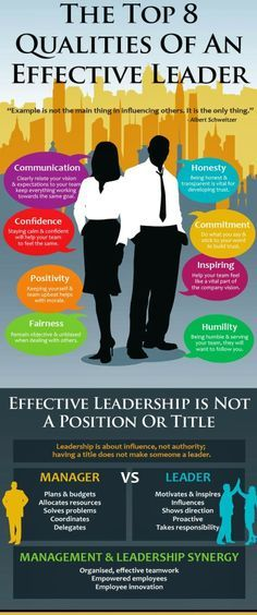 What qualities make an effective leader?