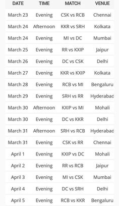 Ipl Match List 2016 Pdf File