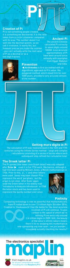 PI DAY!!  Happy Pi Day - it's the 14th of the 3rd Today, 3.14, Pi, Pi Day - Celebrate in the beauty of mathematics and enjoy the infinitely complex value - Pi.  Archimedes, Euler, William Jones  Introductio in Analysin Infinitorum   PI infographic PiDay