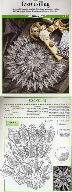 I spend csillag doily Free Crochet Doily Patterns, Crochet Doily Diagram, Crochet Chart, Crochet Motif, Thread Crochet, Crochet Designs, Crochet Doilies, Crochet Stitches, Crochet Potholders