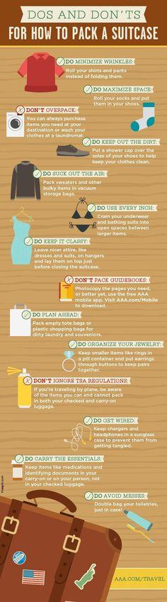 This is quite helpful Travel checklist Travel the world - travel checklist
