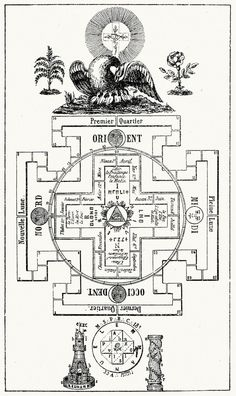 Mystical Diagram of Solomon's Temple, as prophesied by Ezekiel. Interesting to see it drawn. I did not realize it's in the shape of a Templar cross. I always thought it was a rectangle.
