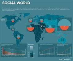 This Map Compares the Population of the Real World vs. Social Media