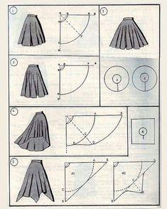Tasse mit unterschiedlichem Rock – the-pink-black – # mit unterschiedlichem # Rock … Coupe de différente jupe – la-rose-noire – - Praktisches Nähen Sewing Hacks, Sewing Tutorials, Sewing Crafts, Sewing Projects, Sewing Tips, Dress Tutorials, Sewing Ideas, Diy Clothing, Sewing Clothes