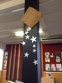 Library Displays: Matariki - Maori New Year Library Book Displays, Classroom Displays, Library Ideas, Waitangi Day, Preschool Bulletin Boards, Maori Art, Elementary Library, Early Childhood Education, Art School