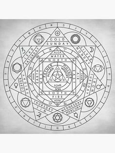 Wiccan Decor, Magic Symbols, Alchemy Symbols, Book Of Shadows, Sacred Geometry, Unique Art, Coloring Pages, Visible Planets, Fine Art