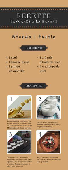 La recette, croyez-le ou non, est adaptée d'un livre de cuisine pour enfants, ce qui prouve la facilité à faire ces pancakes.