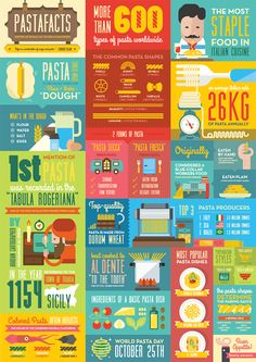 Find out more about one of Italy's staple foods: Pasta!