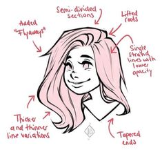 literally what my hair looks like lol Drawing Tips, Drawing Reference, Drawing Ideas, How To Draw Hair, Sketch Inspiration, Hair Art, Arte Digital, Cute Drawings, Art Styles