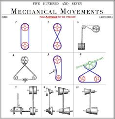 2165 Best MECHANICAL ENGINEERING images in 2019 | Mechanical