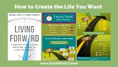 How to take control of your life < key steps to creating your life plan plus review of Michael Hyatt and Daniel Harkavy's Living Forward book