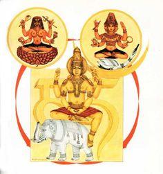 Manipura Chakra: Seven Gates To The Universe, Third Gate - Divine Shiv Yoga Kali Goddess, Mother Goddess, Muladhara Chakra, Root Chakra Healing, Celestial Sphere, Wheel Of Life, Chakra System, Things Under A Microscope, Elephant Head