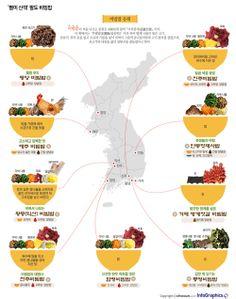 infographics 입맛 '확' 당기는 '팔도 비빔밥' Food Menu, A Food, Good Food, Food And Drink, Yummy Food, Korean Dishes, Korean Food, Neuschwanstein, Food Lab