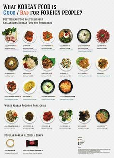 Over time you will probably acquire a taste for these foods #KoreanFoodRecipes