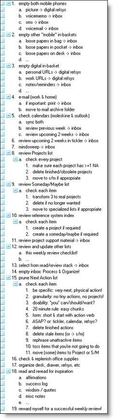 Weekly Review Checklist   Interesting List And Definitely Could
