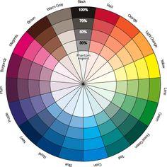 Good color wheel