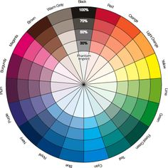 Good color wheel