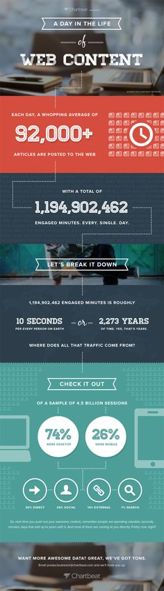 20 Useful Web Design Infographics Tips & Tricks | Landing Pages ...