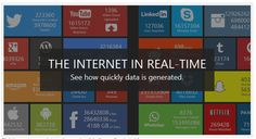 The Internet in Real-time (an interactive infographic)