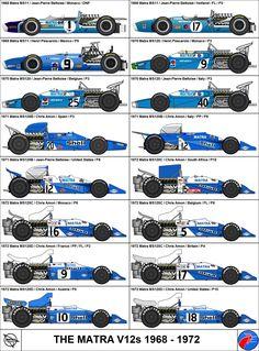 Formula One Grand Prix Matra V12s 1968-1972