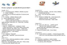 týdenní plány mš - Hledat Googlem Preschool, How To Plan, Children, Program, Google, Projects, Young Children, Boys, Kid Garden