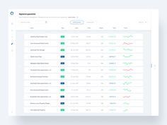 OpenFinance – Signature micro-interaction interaction ae framer principle animation cryptocurrency blockchain tokens ui ux graph signature