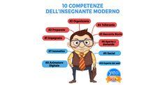 Le 10 competenze del docente moderno