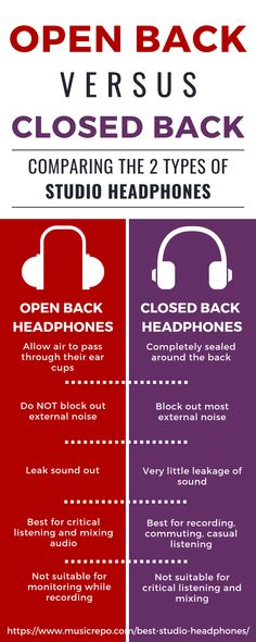 The Best Studio Headphones for Home Recording Studios in 2020 - Confused about which are the best headphones for home studio recording? In an ideal set-up, you nee - Home Recording Studio Setup, Recording Studio Equipment, Best Studio Headphones, Music Headphones, Feng Shui, Open Back Headphones, Japanese Home Design, Studio Gear, Digital Piano