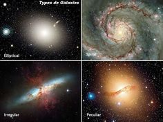 Galaxies - Types