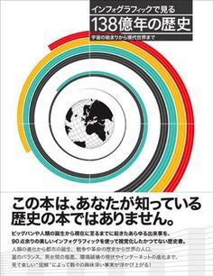 インフォグラフィックで見る138億年の歴史: 宇宙の始まりから現代世界まで:Amazon.co.jp:本