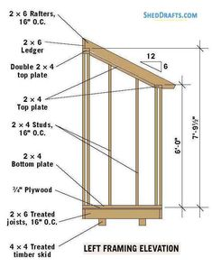 Small Shed Plans, Lean To Shed Plans, Wood Shed Plans, Small Sheds, Shed Building Plans, Diy Shed Plans, Backyard Storage, Backyard Sheds, Shed Storage