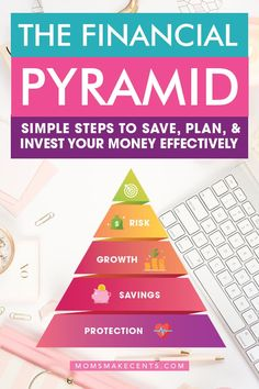 The financial planning pyramid method is a personal finance strategy that lets you have a good view of the whole picture and not just a fraction thereof. Savings Planner, Financial Planner, Financial Tips, Financial Literacy, Budget Planner, Life Planner, Financial Assistance, Life And Health Insurance, Life Insurance