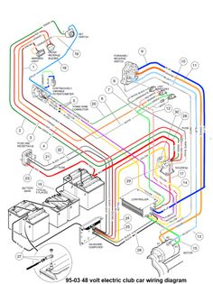 860 Best Diagram images in 2019 Balboa Cat Wiring System Diagram on