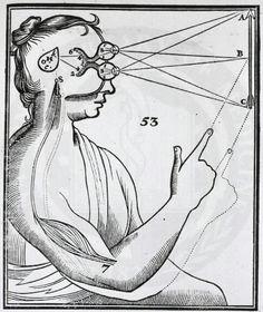 Descartes_optics.jpg (483×575)