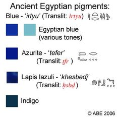 Colors in Ancient Egypt: Appearance, Aharacter, Being and Nature: Blue Colors in Ancient Egypt