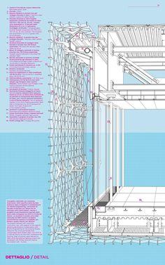 Galeria de Pavilhão do Mar / Stefano Boeri Architetti - 22                                                                                                                                                     Mais