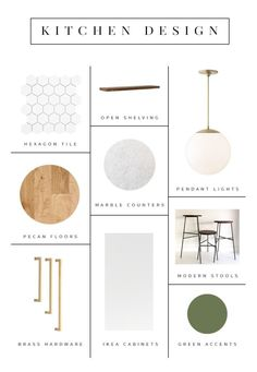 Modern Kitchen Design Mood Board #InteriorDesignBoards