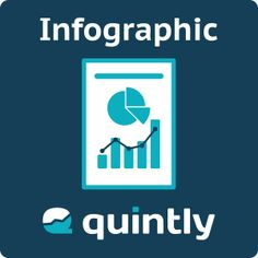 quintly Infographic