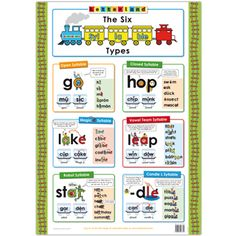 Six Syllable Types Poster (U.S. EDITION) Any child who has mastered the art of syllable division and blending is equipped to tackle thousands of unknown words, to predict their pronunciation and thereby access almost any new word. But how do you teach this dry, analytical set of information at a child-friendly level to 7 and 8 year olds? This large poster summarises Letterland strategies that serve exactly that purpose.