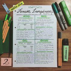 Resumo de Química : Funções Inorgânicas