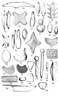 From the book 'Wampum and Shell Articles Used by the New York Indians', 1901, William M Beauchamp.   *Iroquois Seneca Confederated Tribes Great Lakes eastern Woodlands Native American Indian beads effigy carving pendant amulet bone tools awl historic prehistoric artifacts arrowheads*