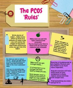 The PCOS rules