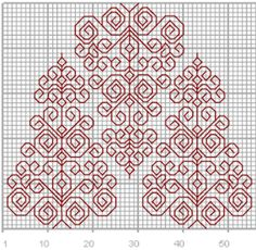 Pattern for My Whitework Sampler Blackwork pattern for my tea towels? but in bluework to match their border.Blackwork pattern for my tea towels? but in bluework to match their border. Kasuti Embroidery, Embroidery Patterns Free, Cross Stitch Embroidery, Cross Stitch Patterns, Embroidery Designs, Embroidery Sampler, Biscornu Cross Stitch, Blackwork Cross Stitch, Cross Stitch Bookmarks